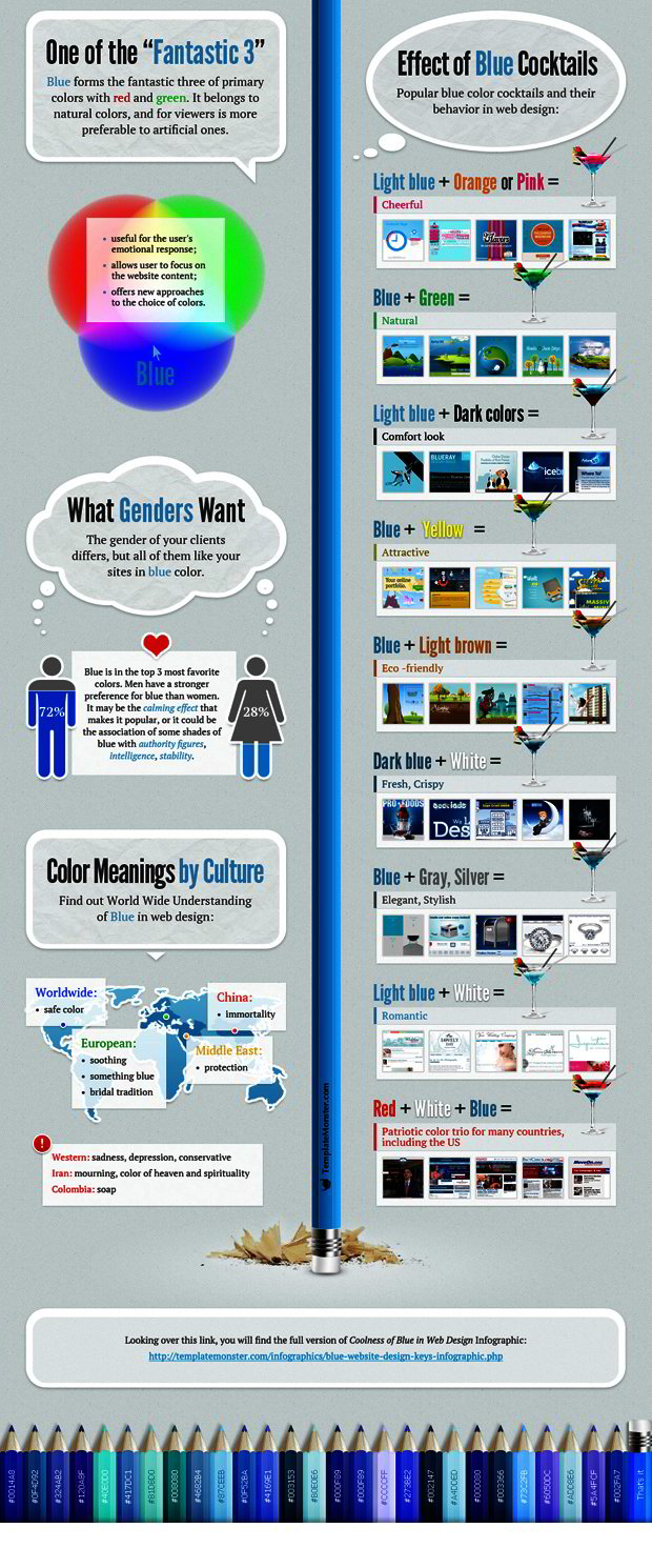 blue color infographic